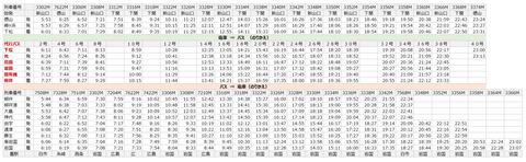 連動時刻表(10月1日列車代行バス)上り
