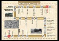 JR島田駅記念しおり中