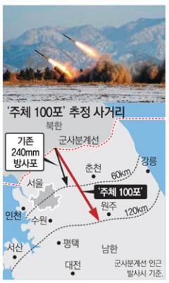 ミサイル防衛 韓国