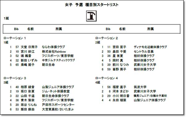 ▼⑨予選7
