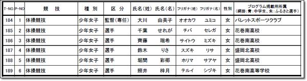 岩手県選手団名簿