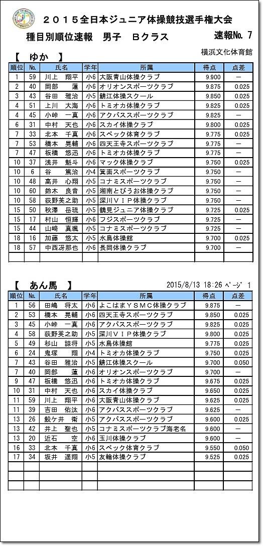 全日本ジュニア2-1