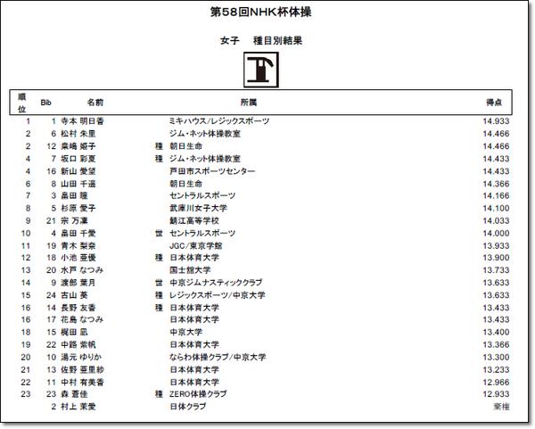 NHK結果11