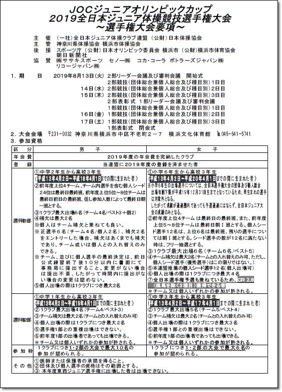 全日本ジュニア5.11-3