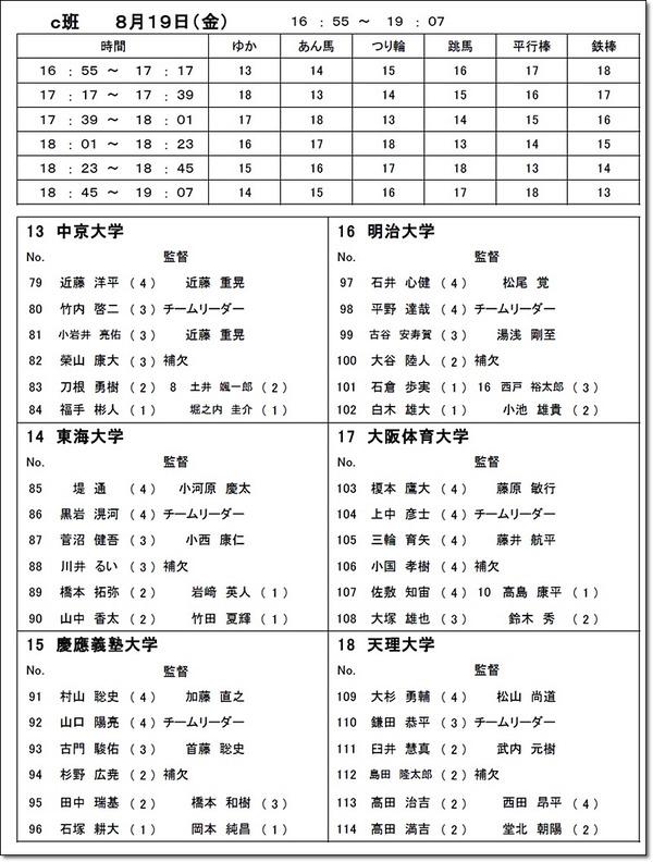 インカレ名簿3