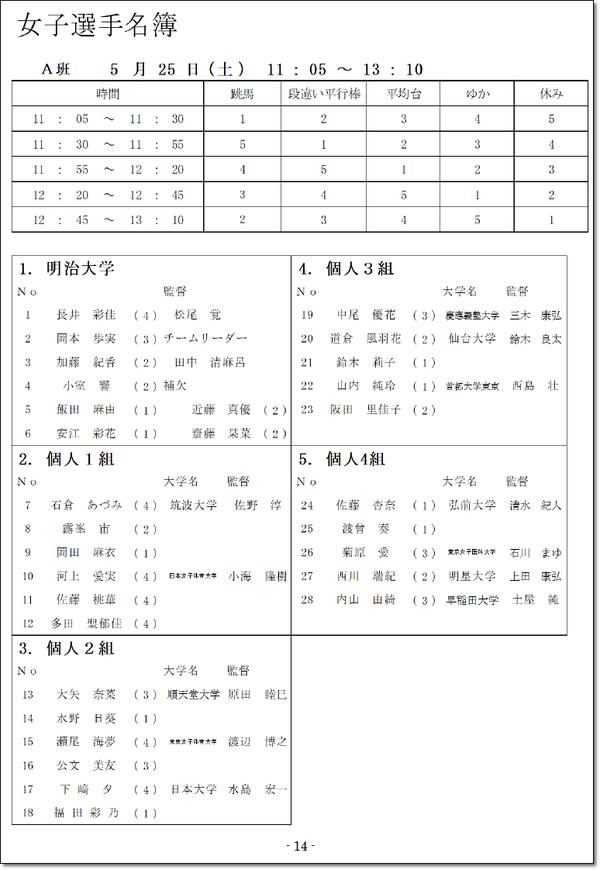 ●東インカレ5.11-6