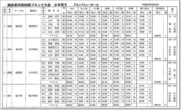 四国ブロック大会3