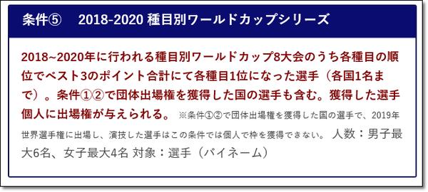 2020出場1-5