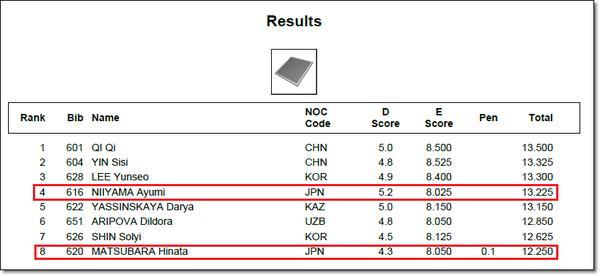 アジアジュニア結果16