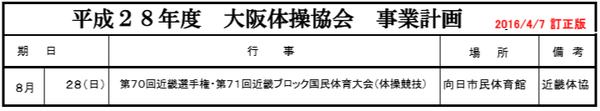 大阪体操協会ブロック大会