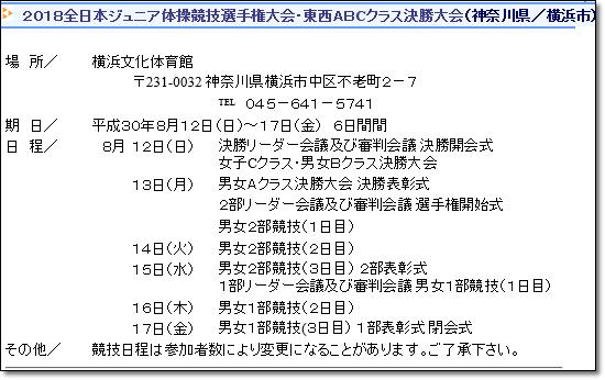 全日本ジュニア1