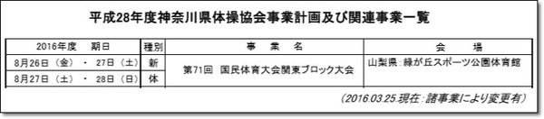 関東(山梨)