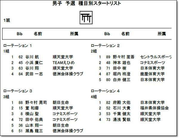 ▼⑨予選5