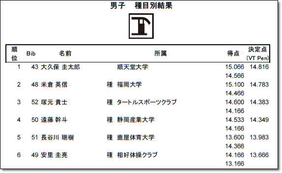 NHK男子5