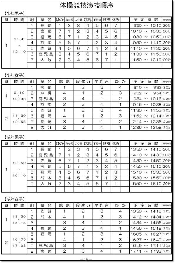 九州ブロックプログラム2
