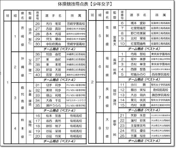 九州ブロックプログラム7
