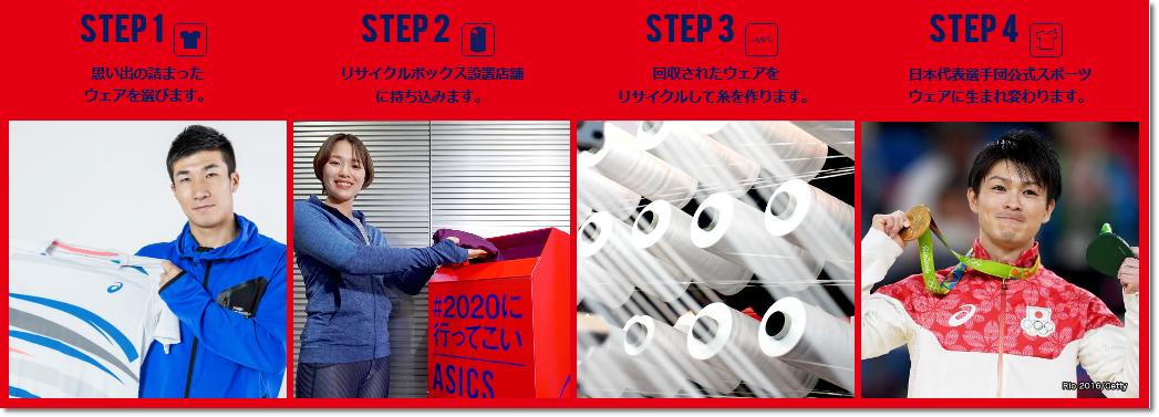 nueva productos calientes Boutique en ligne diseño elegante 2015】【内村航平×ASICS 2019】3.12~ ASICS「TOKYO 2020は究極の部活だ。」キャンペーン開催! :  ヒカル・こころのブログ『内村航平history』