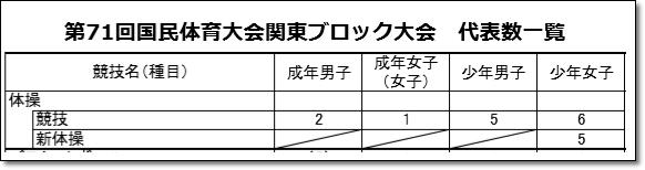 関東ブロック1