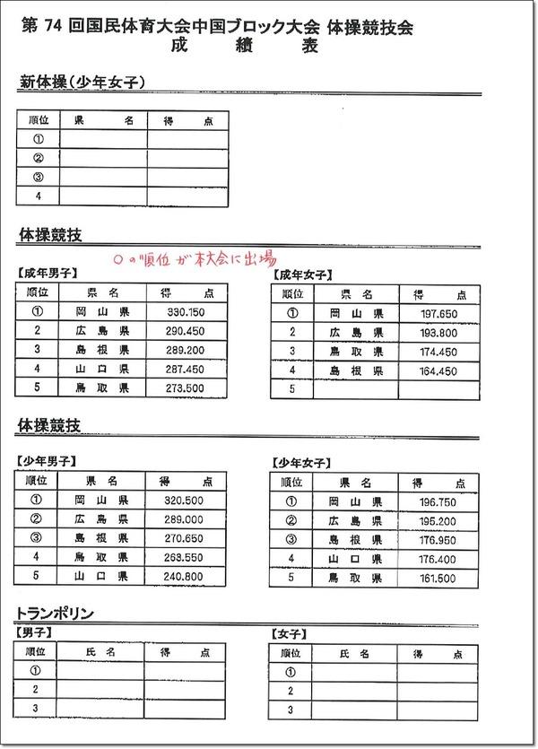 中国結果1