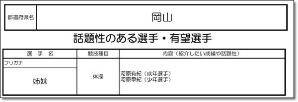 1国民7岡山