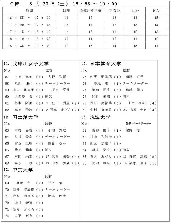 インカレ名簿13