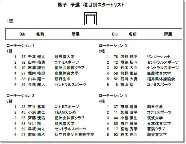 ▼⑨予選6