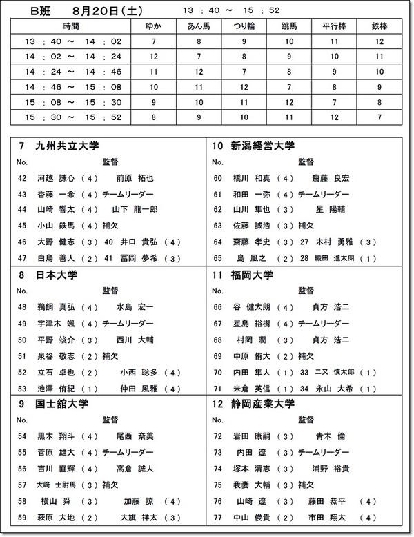 インカレ名簿5