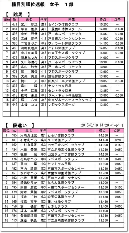 100全日本ジュニア50-12