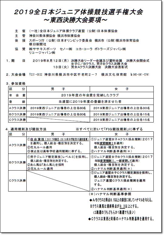 全日本ジュニア5.11-1