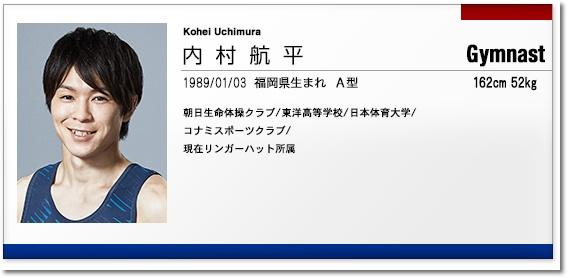 kohei_uchimura