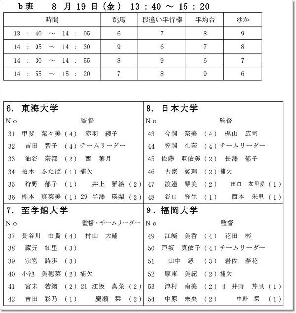 インカレ名簿9