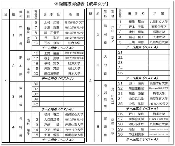 九州ブロックプログラム6
