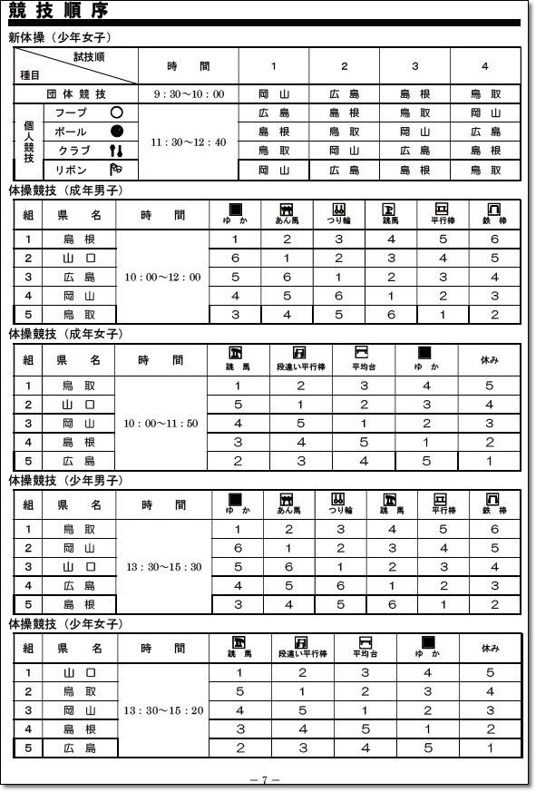 中国ブロック競技順