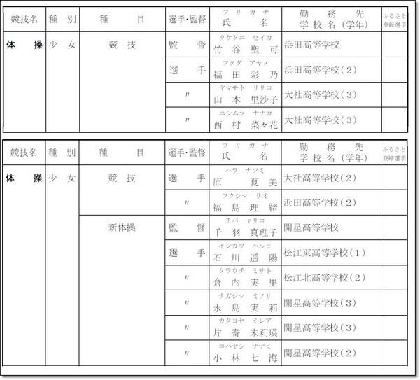 島根県選手団名簿