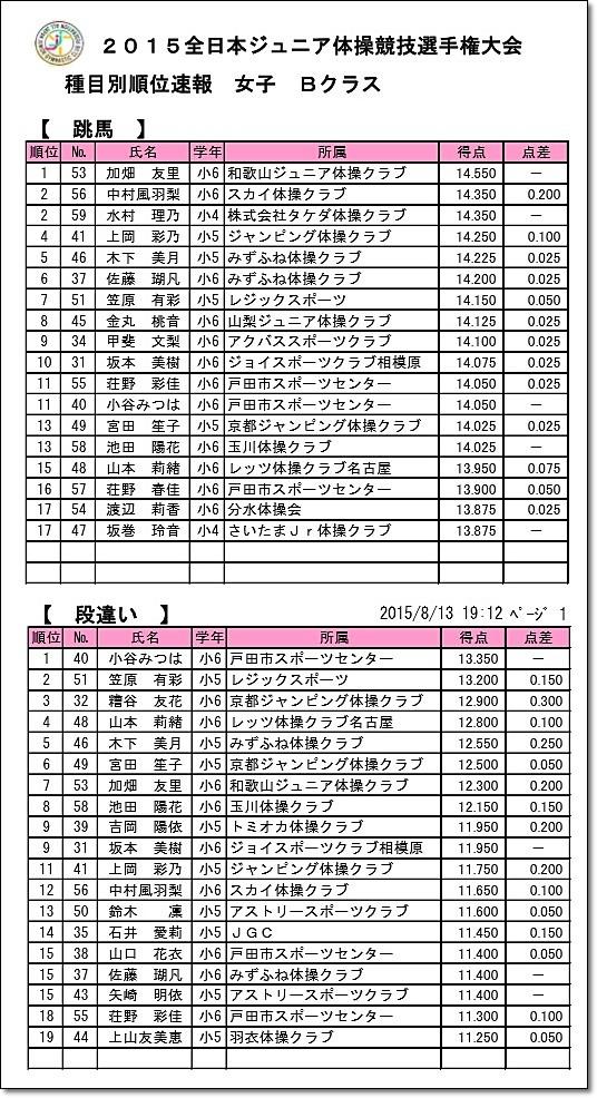 全日本ジュニア3-2