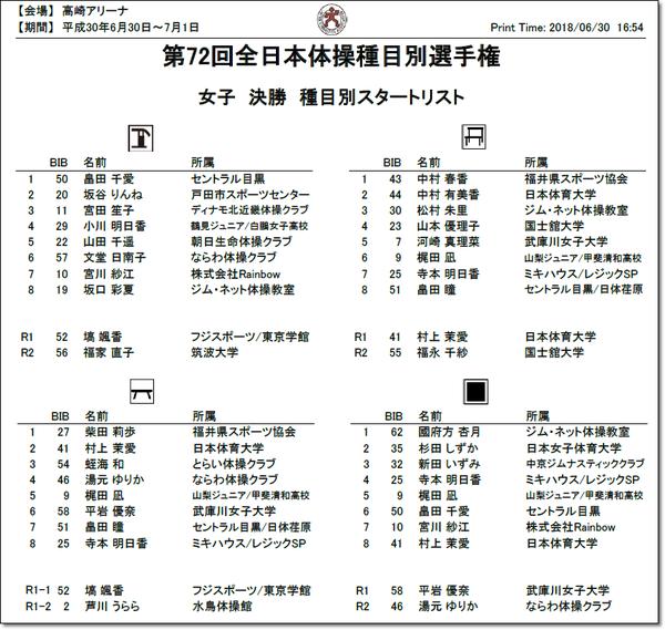 ▼◇決勝リスト1