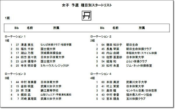 ▼⑨予選8