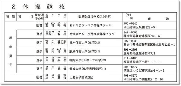 岡山選手団名簿1