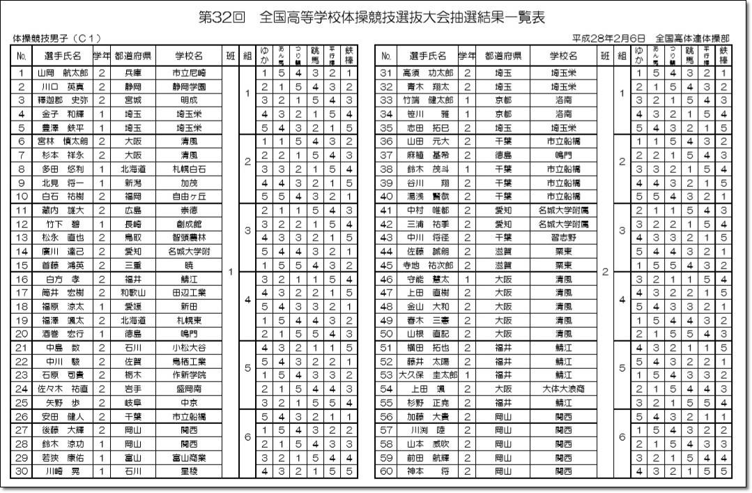 1316】【大会情報】『平成27年度...