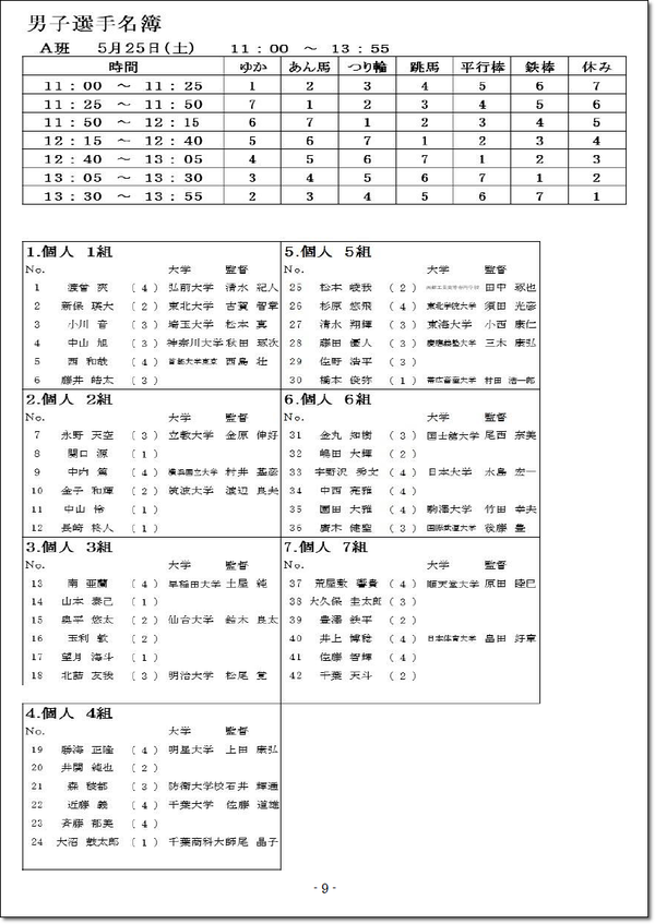●東インカレ5.11-2
