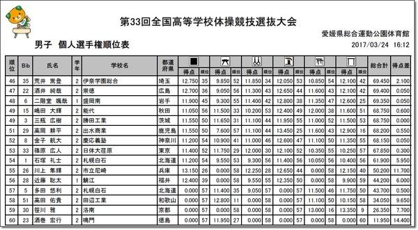 〇高校選抜2