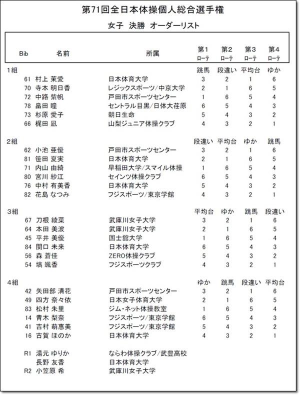 決勝演技2