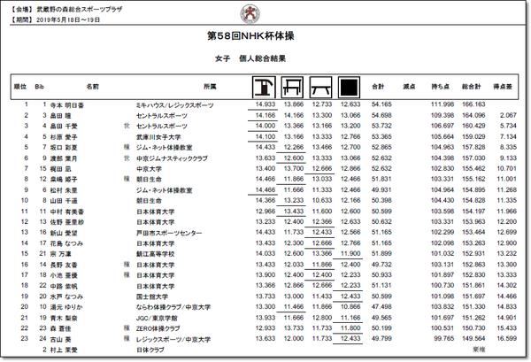 NHK結果10