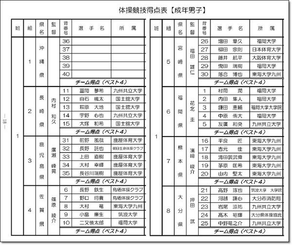 九州ブロックプログラム4