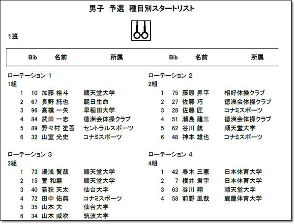 ▼⑨予選3