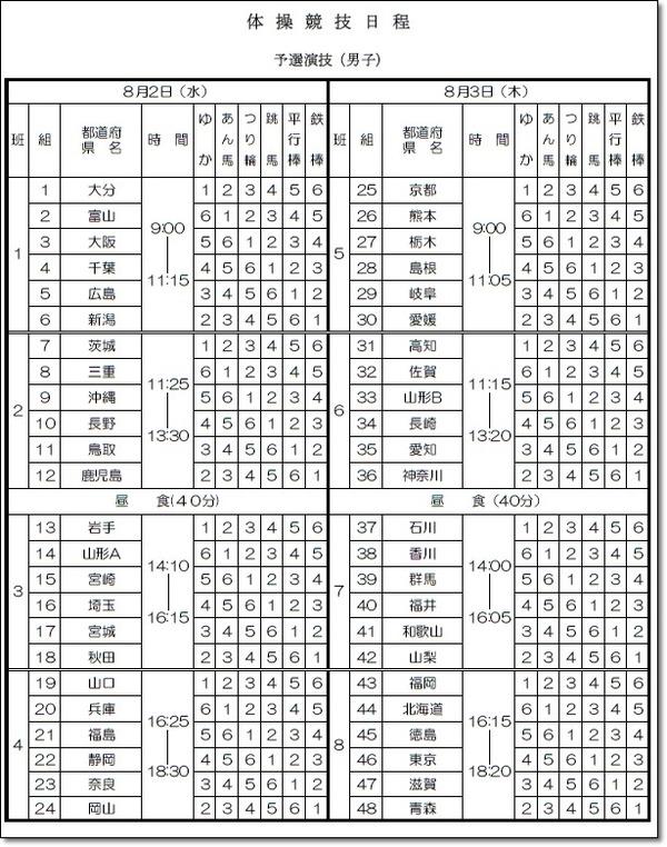 ☆高校総体演技順