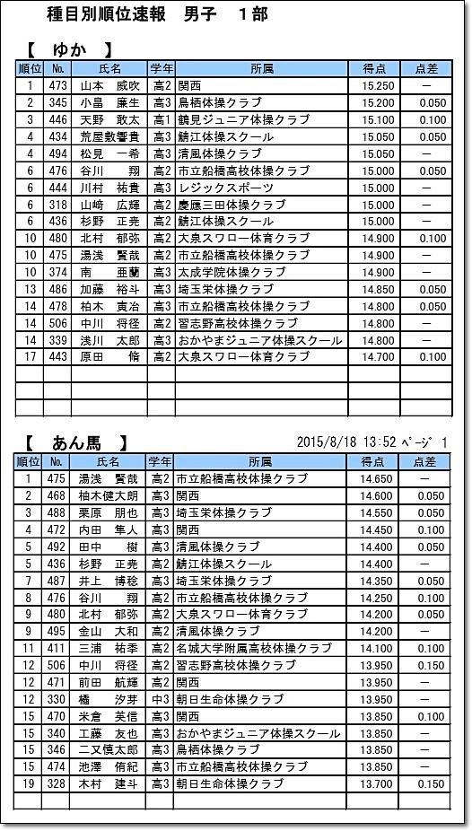 100全日本ジュニア50-5