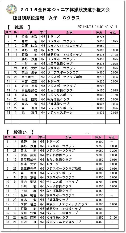 全日本ジュニア4-2