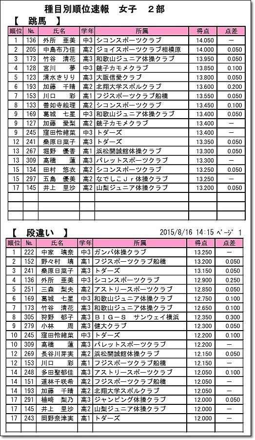 全日本ジュニア30-5