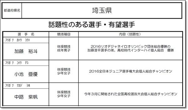 1国民埼玉